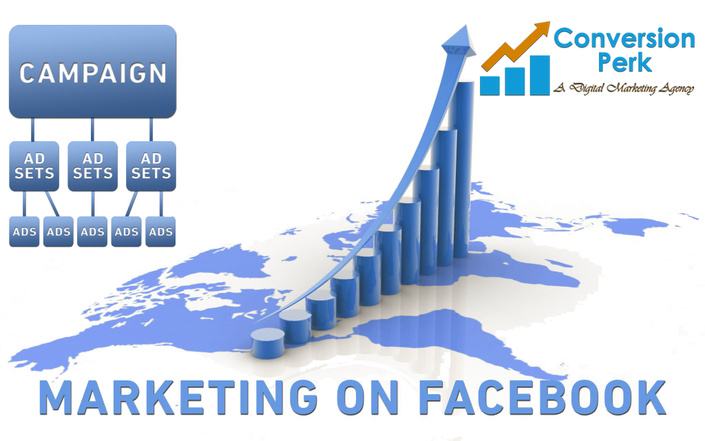 Plan On Marketing With Facebook? Read This