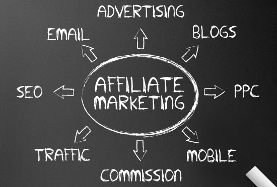 How To Make Your Affiliate Marketing Business A Success On The Web